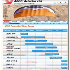 Apco Vista III (EN-B)