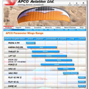 Apco Lift EZ